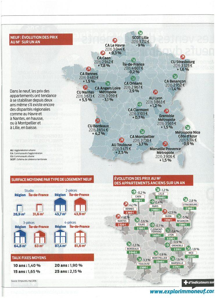 Carte des ventes immobilières