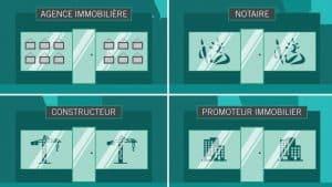 Compromis de vente Montpellier