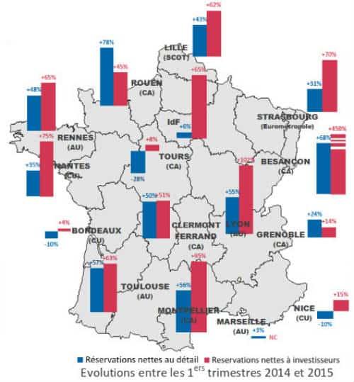 Carte des investisseurs immobiliers